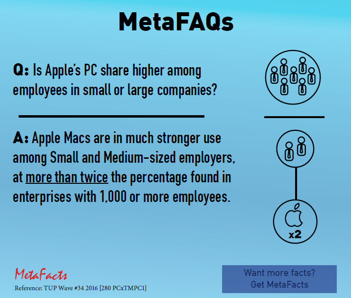 metafacts-metafaqs-mq0068-2016-10-22_17-07-21