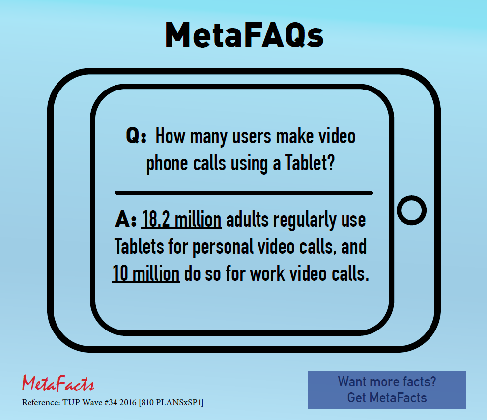 MetaFacts-Tablet Video Callers
