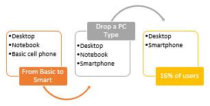 metafacts-td1610-device-trail-step-2-2016-10-19_16-35-10