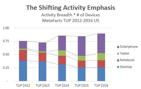 metafacts-td1610-shifting-activity-emphais-2016-10-19_16-35-10