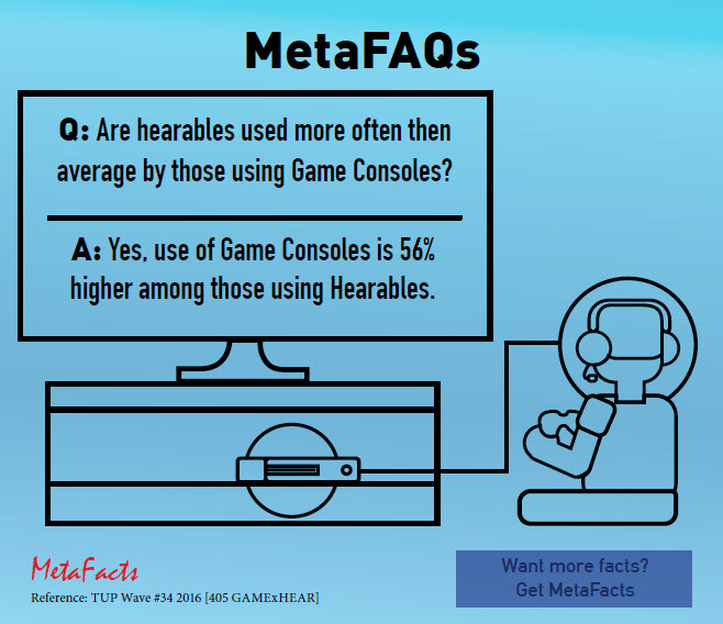 metafacts_mq0106_hearable_consoles