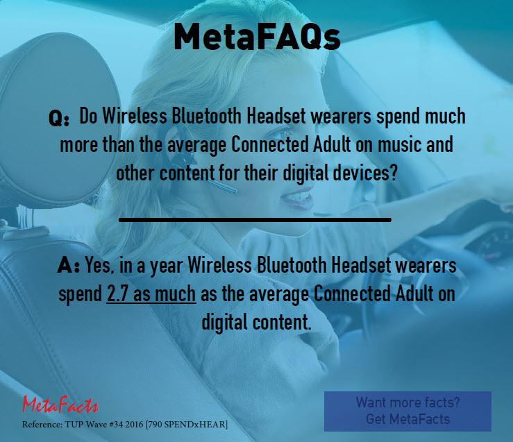 MetaFAQ from MetaFacts mq0111