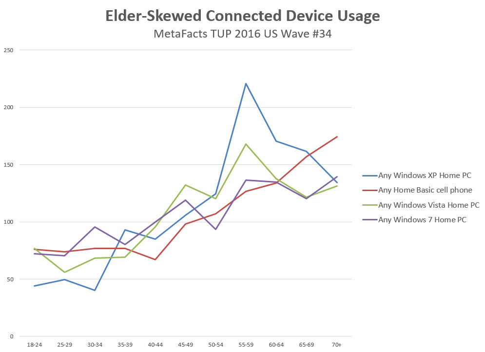 MetaFacts td1611-devices-elder-skewed-2016-11-10_09-24-29