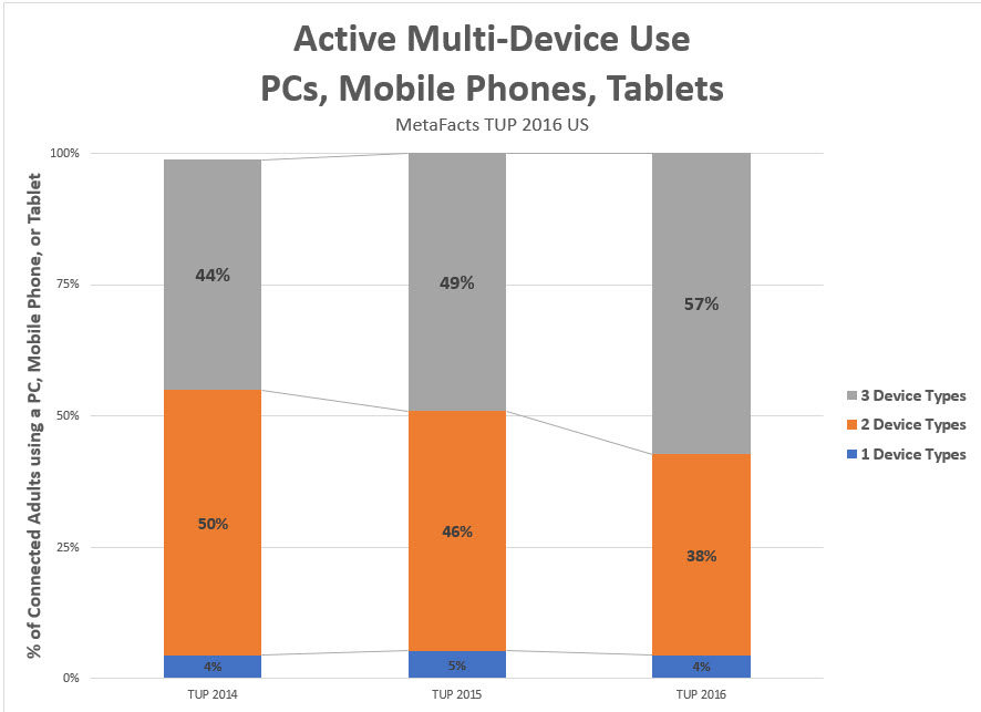 metafacts-td1702-creatives-multiple-device-types-2017-02-09_11-18-17