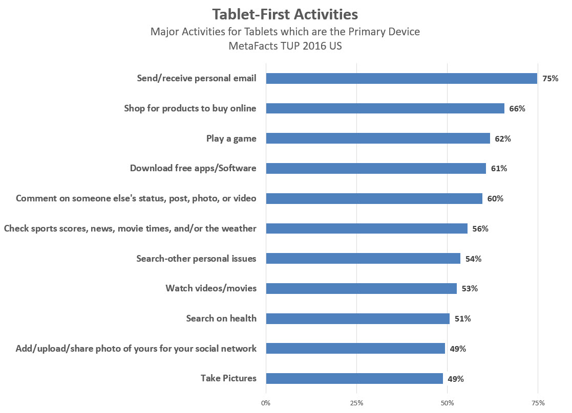 MetaFacts-td1702-tablet-first-activities-2017-02-16_15-29-21
